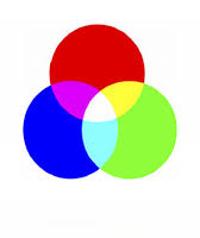 colorsync-2