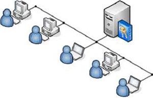 red-cliente-servidor-1