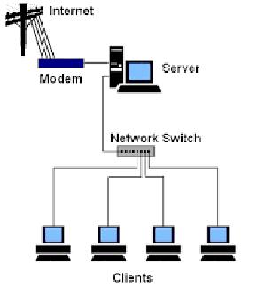 redes-oficina-2