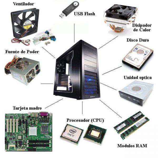 partes-de-computadora